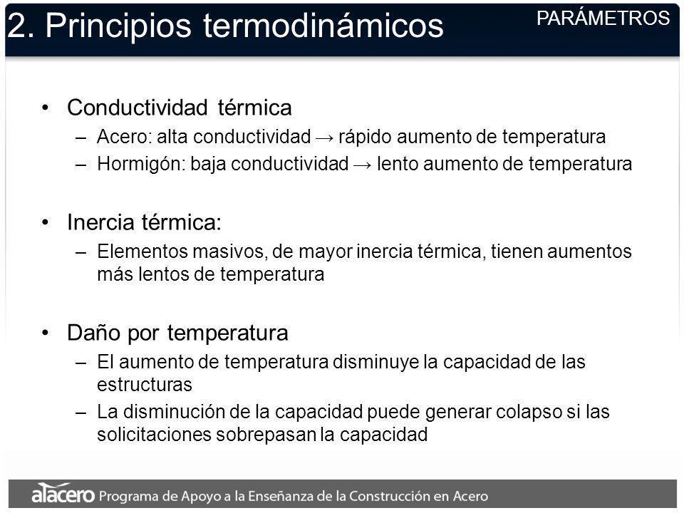 2. Principios termodinámicos PARÁMETROS Conductividad térmica –Acero: alta conductividad rápido aumento de temperatura –Hormigón: baja conductividad l