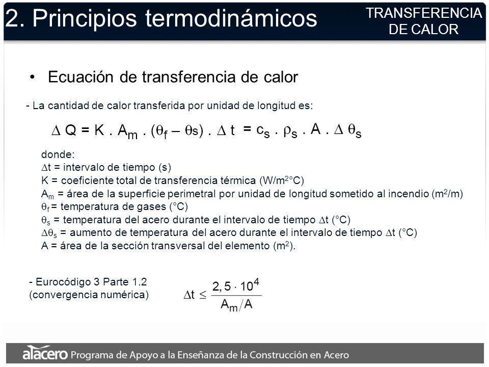 2. Principios termodinámicos TRANSFERENCIA DE CALOR Ecuación de transferencia de calor donde: t = intervalo de tiempo (s) K = coeficiente total de tra