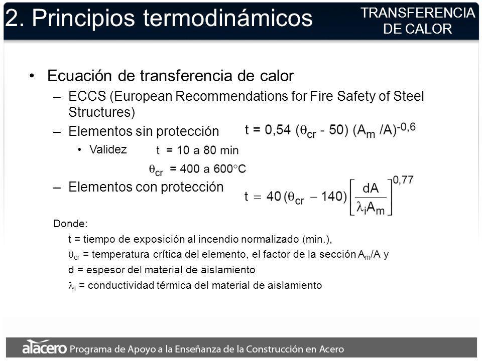 2. Principios termodinámicos TRANSFERENCIA DE CALOR Ecuación de transferencia de calor –ECCS (European Recommendations for Fire Safety of Steel Struct