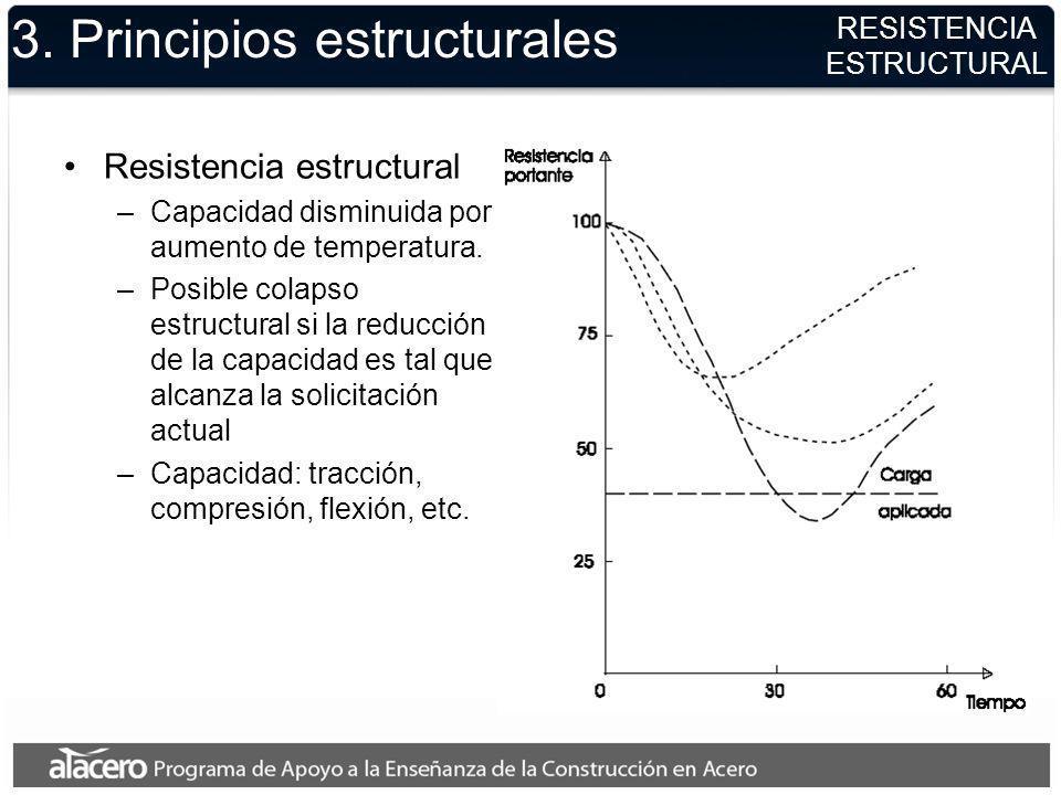 3. Principios estructurales RESISTENCIA ESTRUCTURAL Resistencia estructural –Capacidad disminuida por aumento de temperatura. –Posible colapso estruct