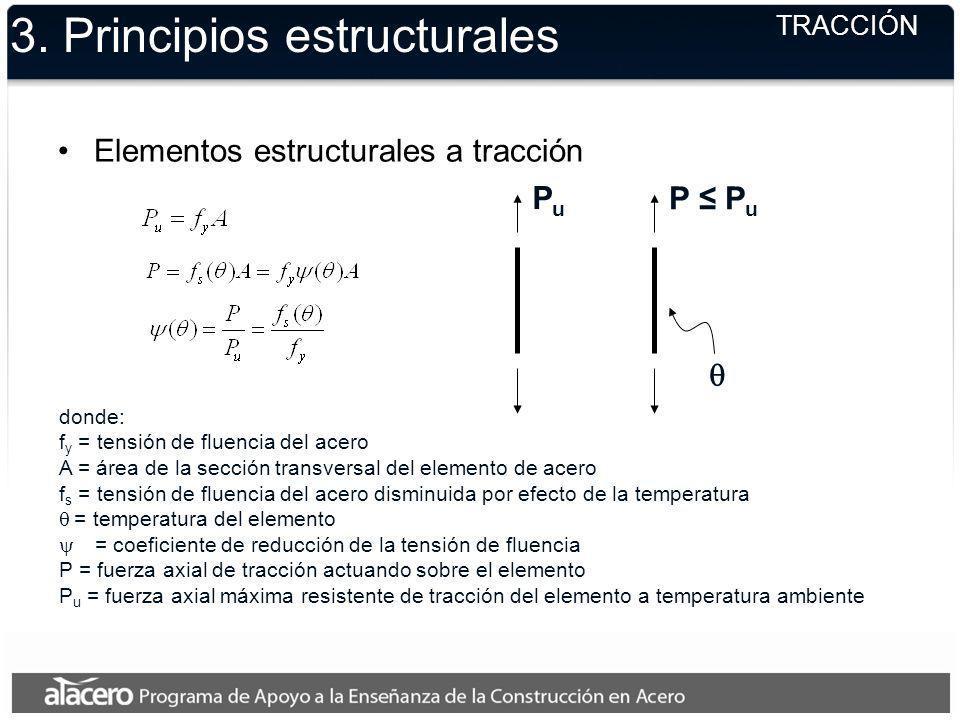 3. Principios estructurales TRACCIÓN Elementos estructurales a tracción donde: f y = tensión de fluencia del acero A = área de la sección transversal