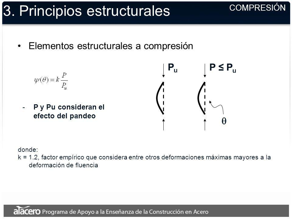 3. Principios estructurales COMPRESIÓN Elementos estructurales a compresión donde: k = 1.2, factor empírico que considera entre otros deformaciones má