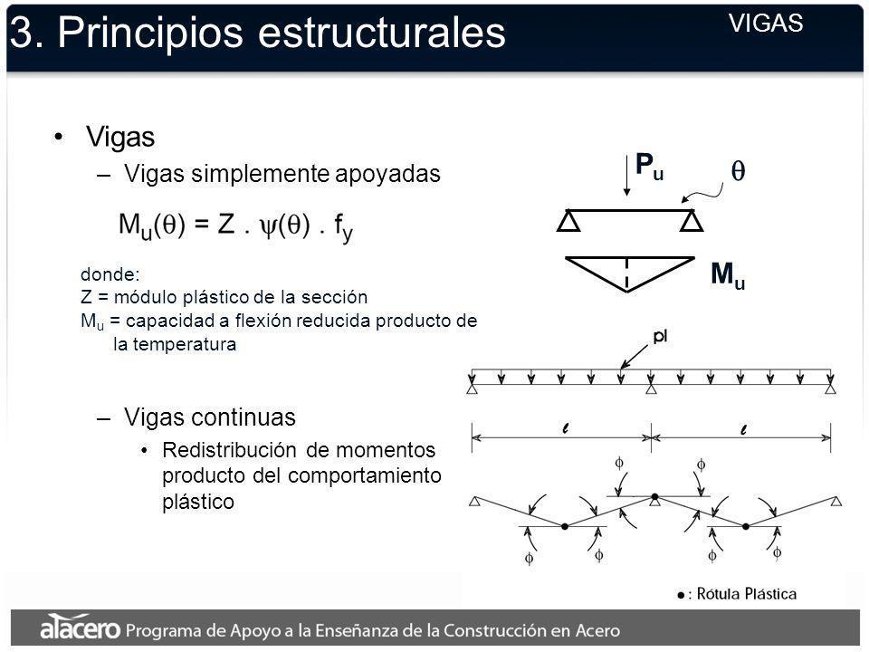 3. Principios estructurales VIGAS Vigas –Vigas simplemente apoyadas –Vigas continuas Redistribución de momentos producto del comportamiento plástico d