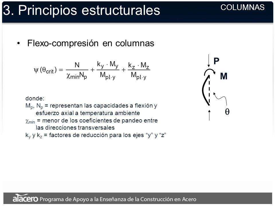3. Principios estructurales COLUMNAS Flexo-compresión en columnas donde: M p, N p = representan las capacidades a flexión y esfuerzo axial a temperatu