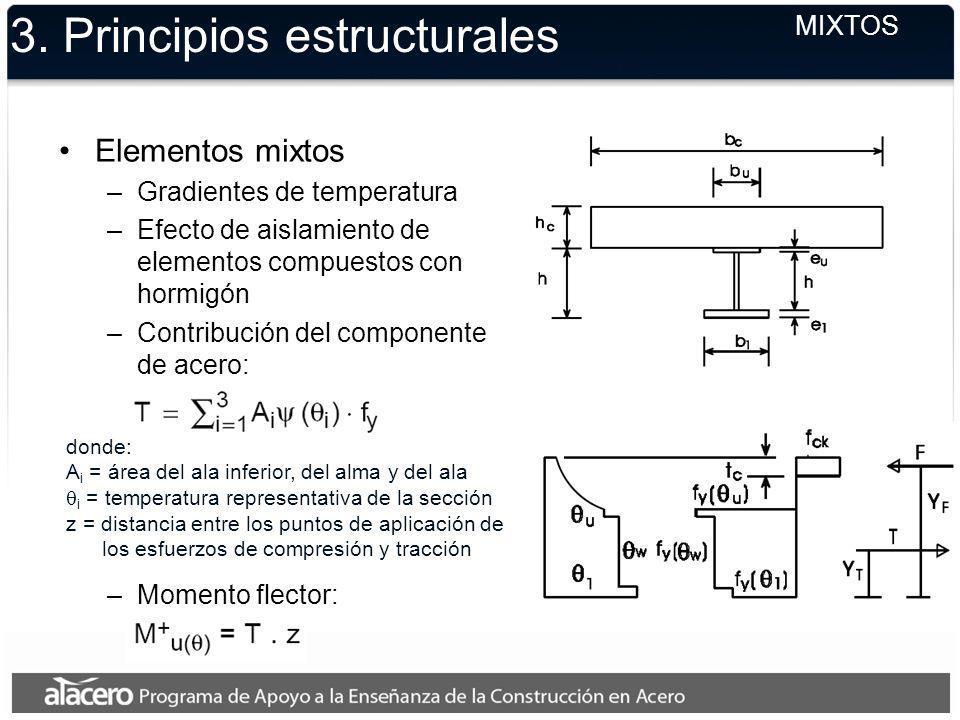 3. Principios estructurales MIXTOS Elementos mixtos –Gradientes de temperatura –Efecto de aislamiento de elementos compuestos con hormigón –Contribuci