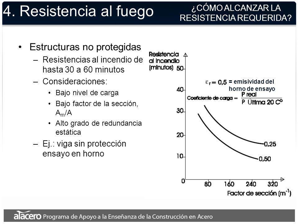 4. Resistencia al fuego ¿CÓMO ALCANZAR LA RESISTENCIA REQUERIDA? Estructuras no protegidas –Resistencias al incendio de hasta 30 a 60 minutos –Conside