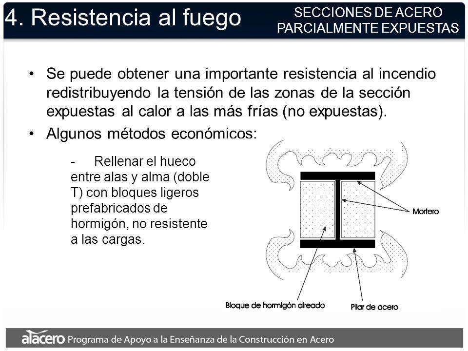 Se puede obtener una importante resistencia al incendio redistribuyendo la tensión de las zonas de la sección expuestas al calor a las más frías (no e