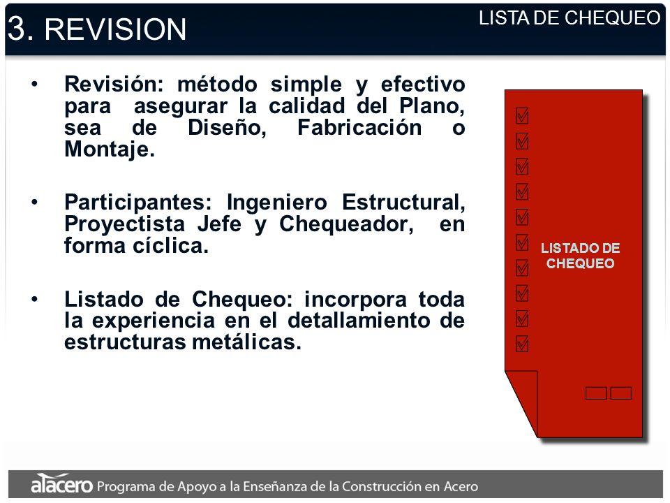 3. REVISION LISTADO DE CHEQUEO Revisión: método simple y efectivo para asegurar la calidad del Plano, sea de Diseño, Fabricación o Montaje. Participan