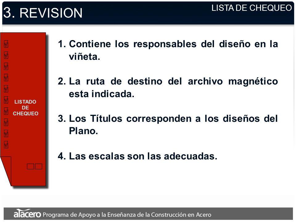 3.REVISION LISTADO DE CHEQUEO 1.Contiene los responsables del diseño en la viñeta.