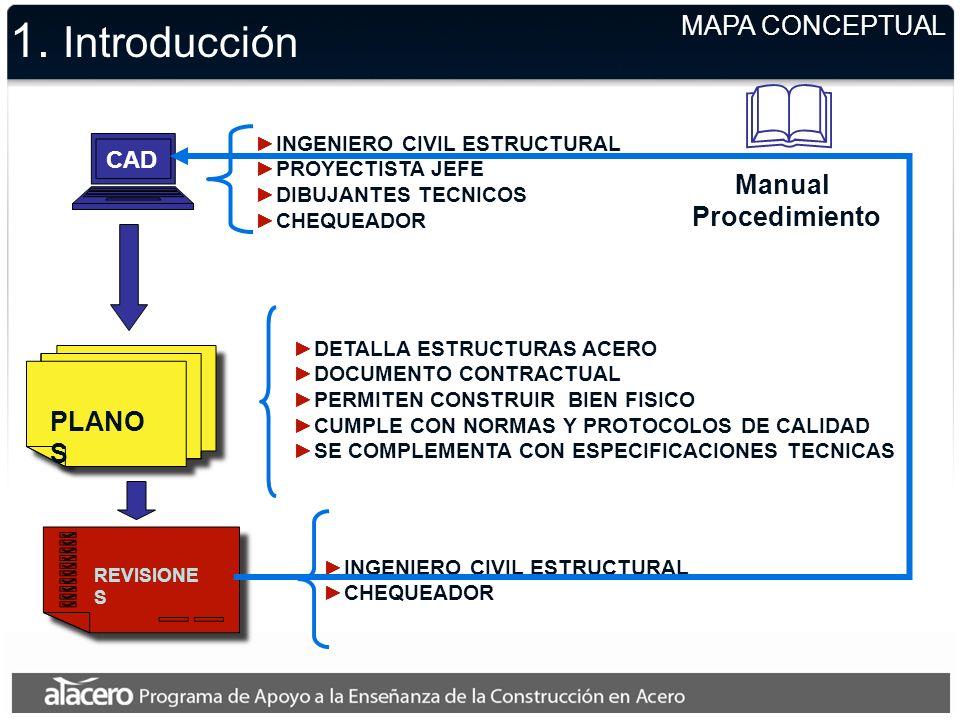 1.Introducción Los Planos son los documentos contractuales con los cuales se construye.