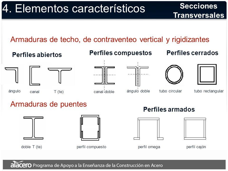 4. Elementos característicos Perfiles abiertos ángulo canal T (te) Perfiles cerrados tubo circulartubo rectangular Perfiles compuestos ángulo doble ca