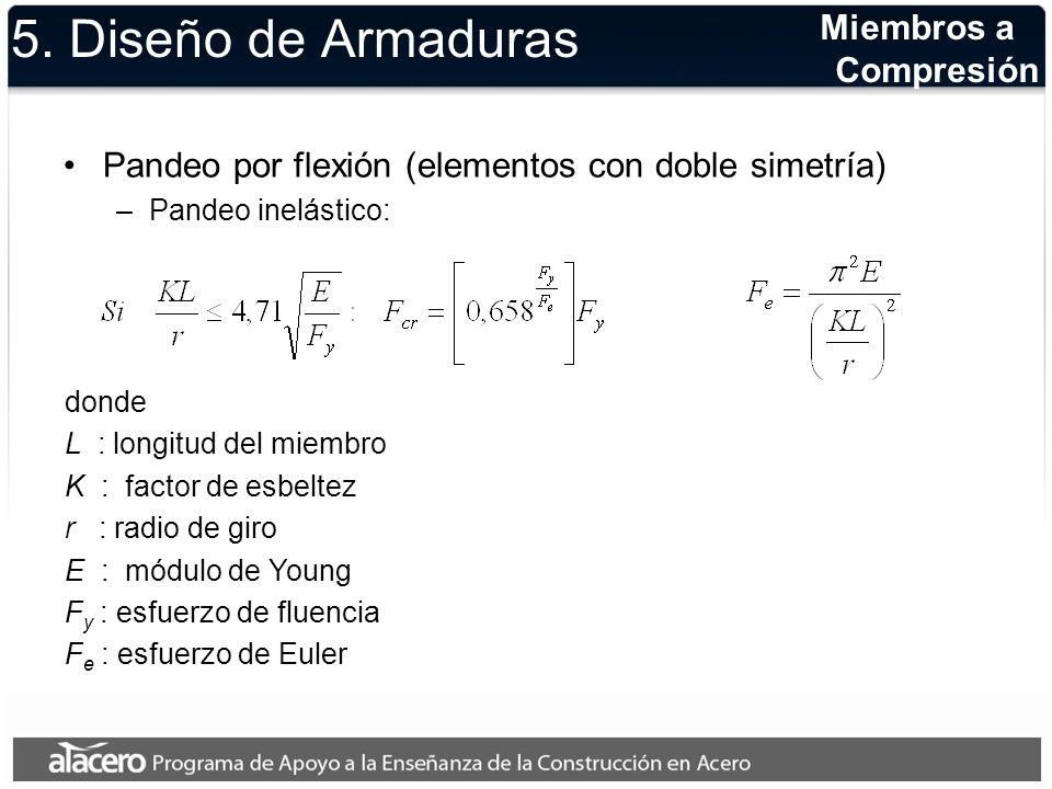 5. Diseño de Armaduras Pandeo por flexión (elementos con doble simetría) –Pandeo inelástico: Miembros a Compresión donde L : longitud del miembro K :