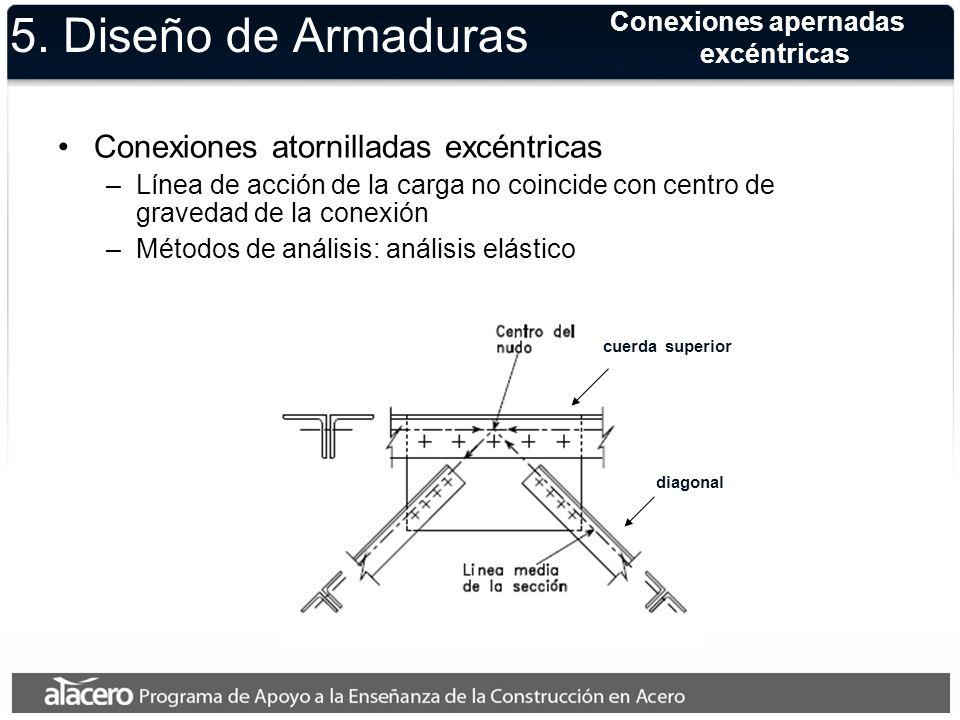 5. Diseño de Armaduras Conexiones atornilladas excéntricas –Línea de acción de la carga no coincide con centro de gravedad de la conexión –Métodos de