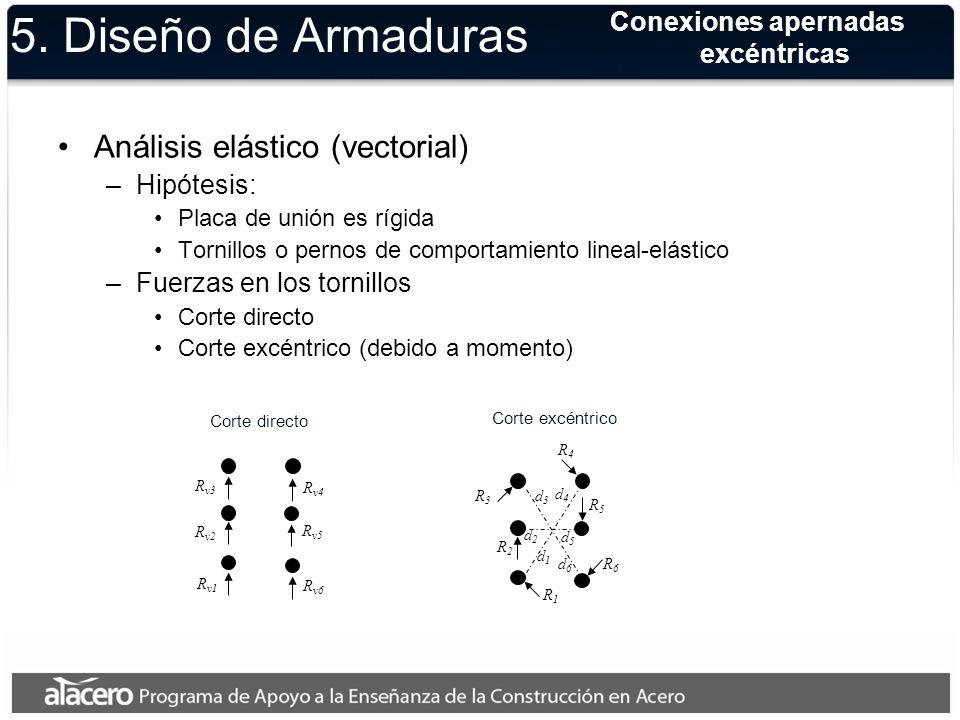 5. Diseño de Armaduras Análisis elástico (vectorial) –Hipótesis: Placa de unión es rígida Tornillos o pernos de comportamiento lineal-elástico –Fuerza
