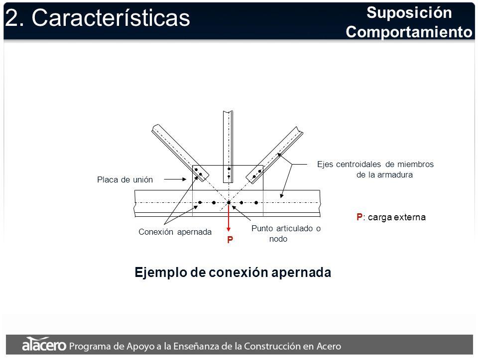 2. Características Suposición Comportamiento Placa de unión Ejes centroidales de miembros de la armadura Punto articulado o nodo Ejemplo de conexión a