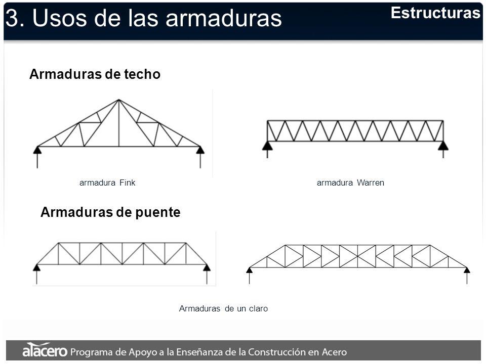 3. Usos de las armaduras Armaduras de techo Estructuras armadura Finkarmadura Warren Armaduras de puente Armaduras de un claro
