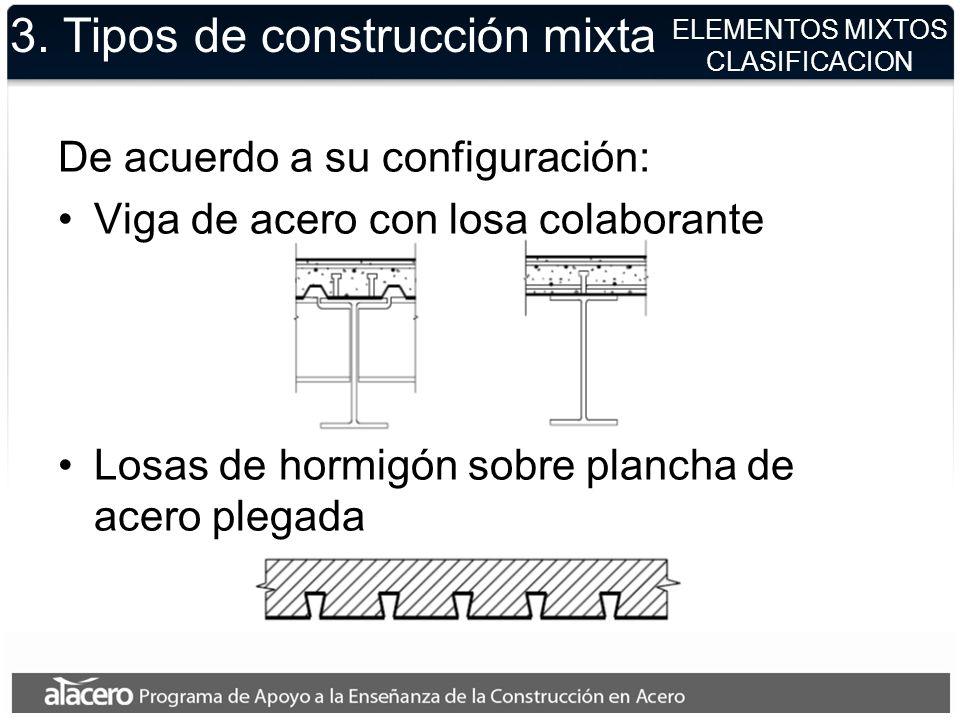 ELEMENTOS MIXTOS CLASIFICACION 3. Tipos de construcción mixta De acuerdo a su configuración: Viga de acero con losa colaborante Losas de hormigón sobr