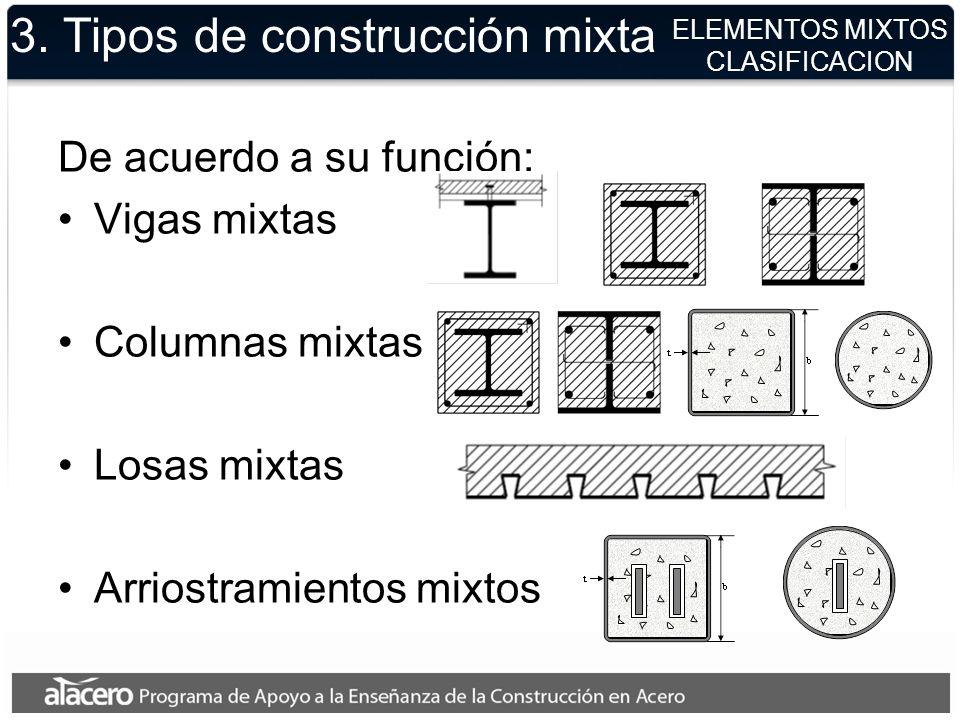 3. Tipos de construcción mixta De acuerdo a su función: Vigas mixtas Columnas mixtas Losas mixtas Arriostramientos mixtos ELEMENTOS MIXTOS CLASIFICACI