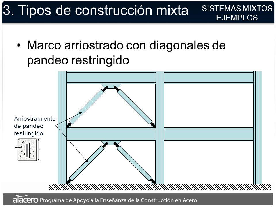 3. Tipos de construcción mixta Marco arriostrado con diagonales de pandeo restringido Arriostramiento de pandeo restringido SISTEMAS MIXTOS EJEMPLOS