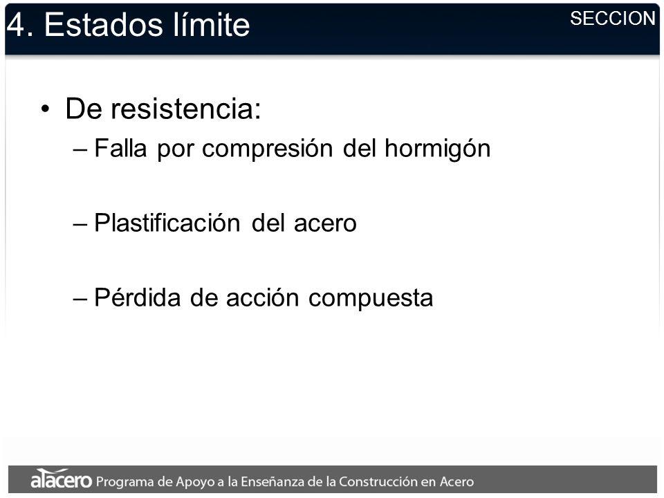 4. Estados límite De resistencia: –Falla por compresión del hormigón –Plastificación del acero –Pérdida de acción compuesta SECCION