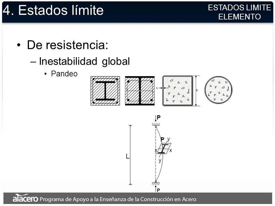 4. Estados límite De resistencia: –Inestabilidad global Pandeo ESTADOS LIMITE ELEMENTO P P L P xx y y