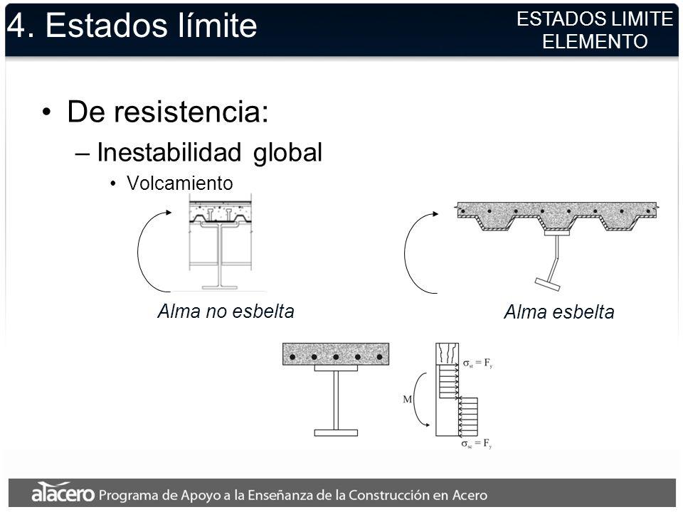 4. Estados límite De resistencia: –Inestabilidad global Volcamiento ESTADOS LIMITE ELEMENTO Alma esbelta Alma no esbelta