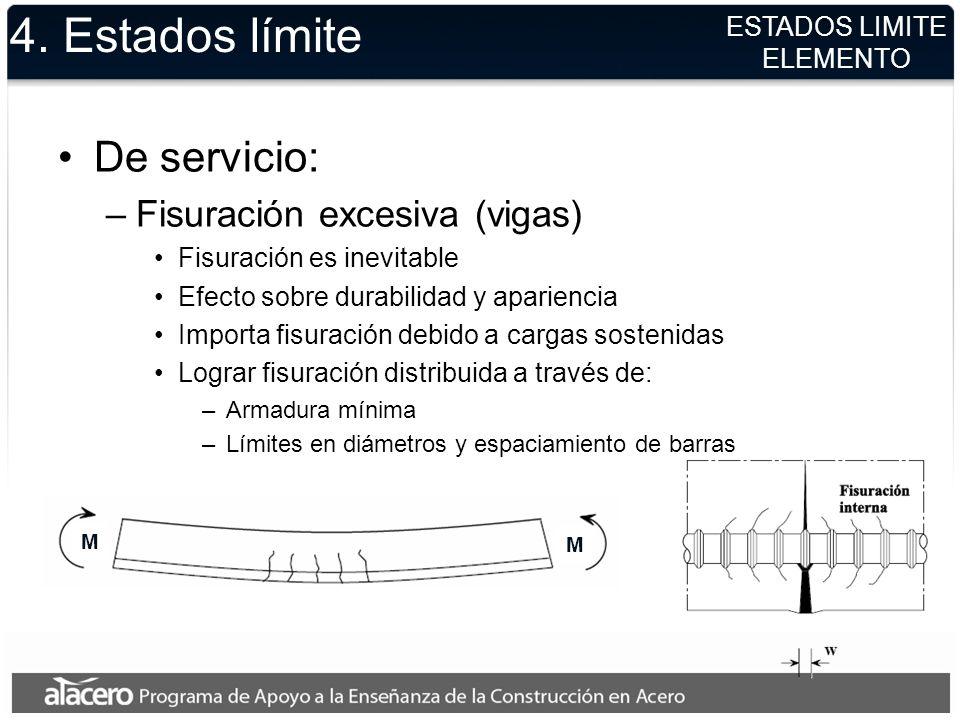 4. Estados límite De servicio: –Fisuración excesiva (vigas) Fisuración es inevitable Efecto sobre durabilidad y apariencia Importa fisuración debido a