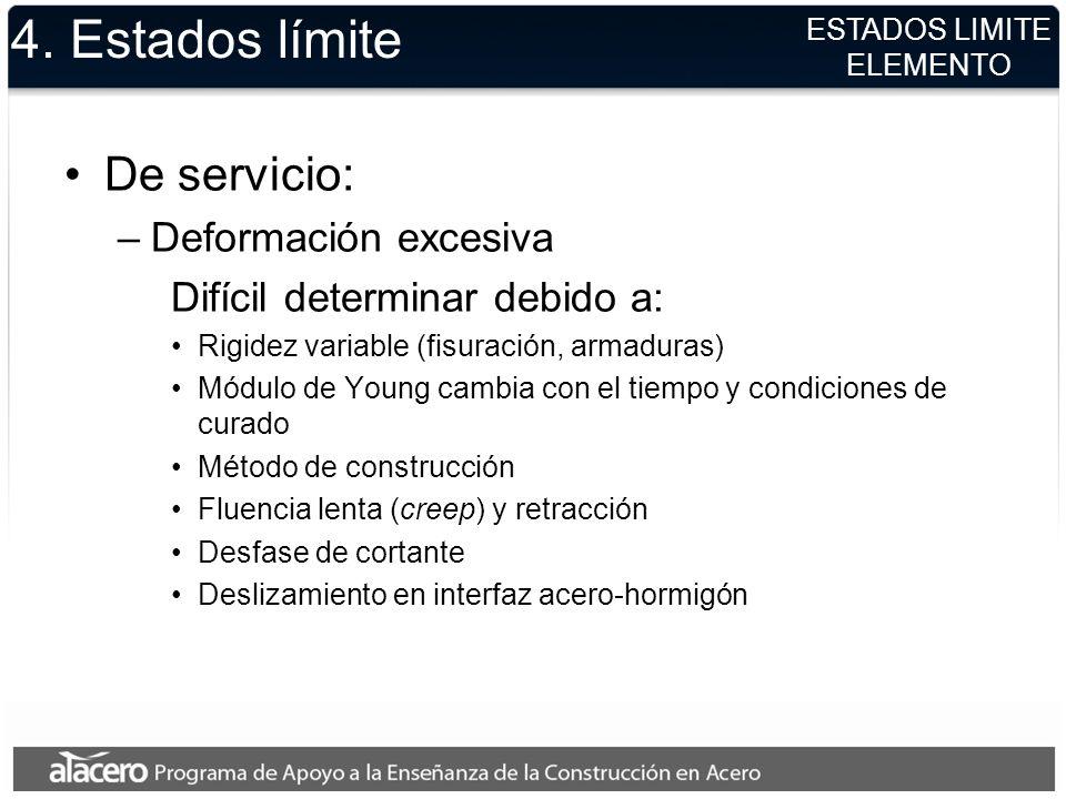 4. Estados límite De servicio: –Deformación excesiva Difícil determinar debido a: Rigidez variable (fisuración, armaduras) Módulo de Young cambia con