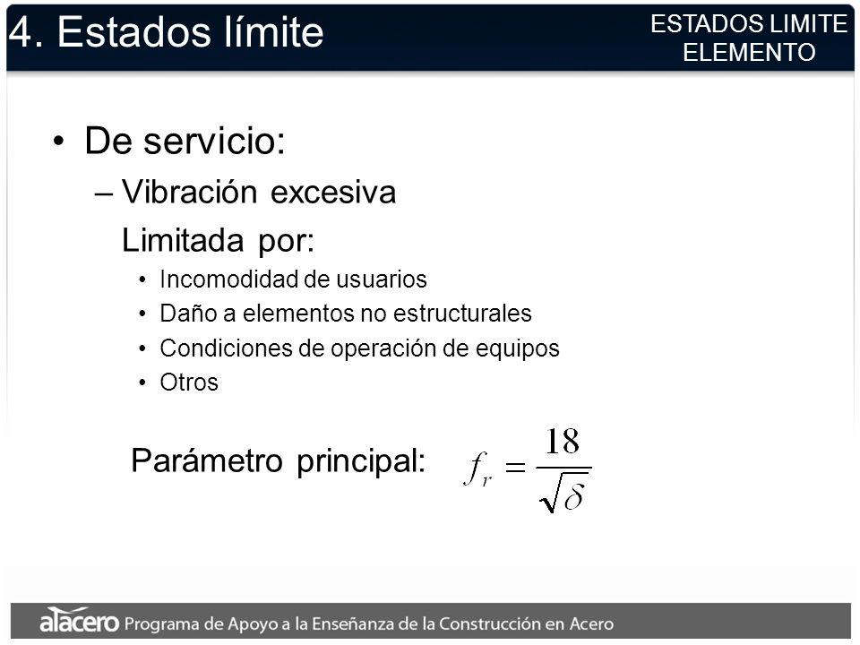 4. Estados límite De servicio: –Vibración excesiva Limitada por: Incomodidad de usuarios Daño a elementos no estructurales Condiciones de operación de