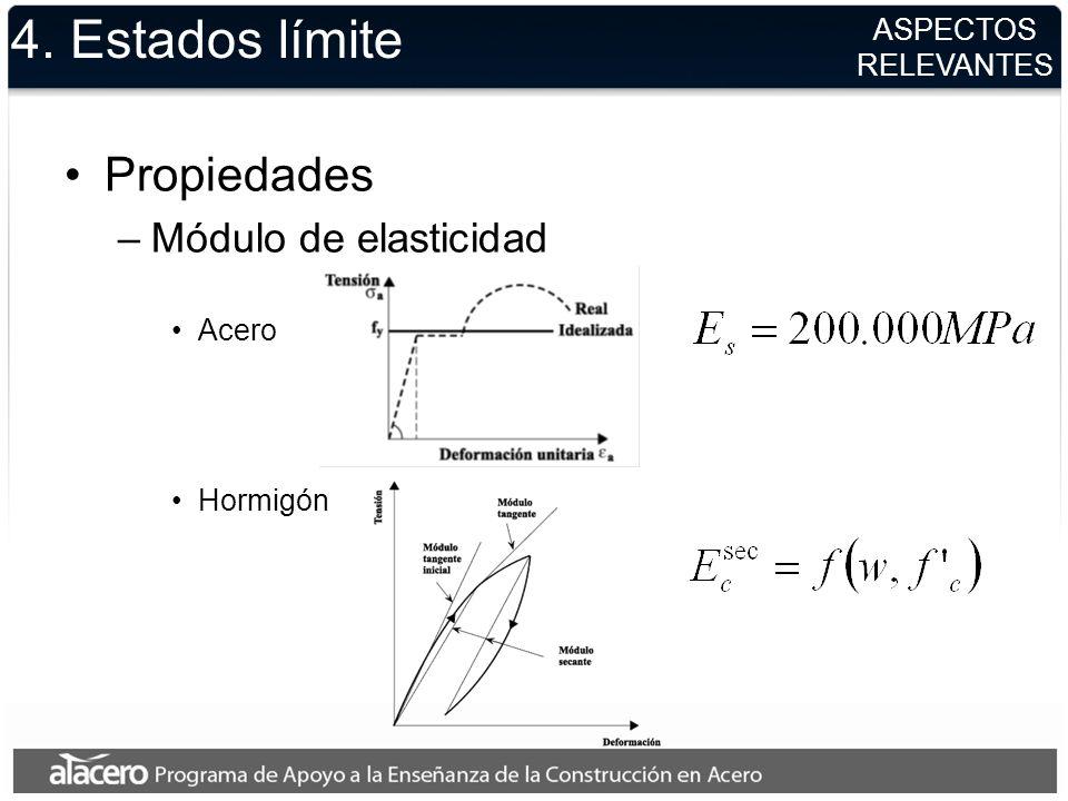 4. Estados límite Propiedades –Módulo de elasticidad Acero Hormigón ASPECTOS RELEVANTES