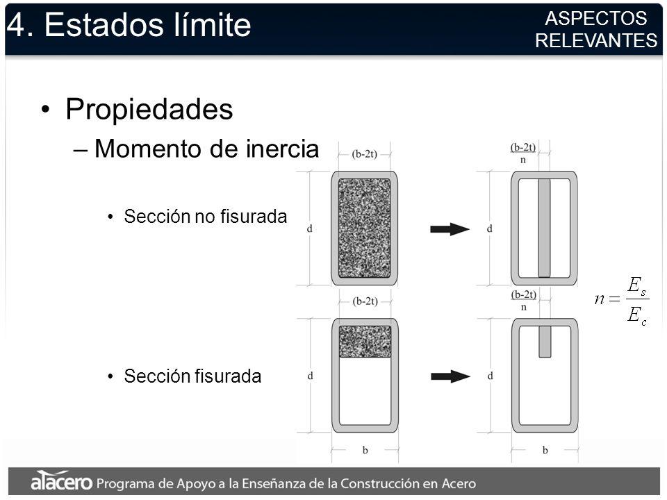 4. Estados límite Propiedades –Momento de inercia Sección no fisurada Sección fisurada ASPECTOS RELEVANTES