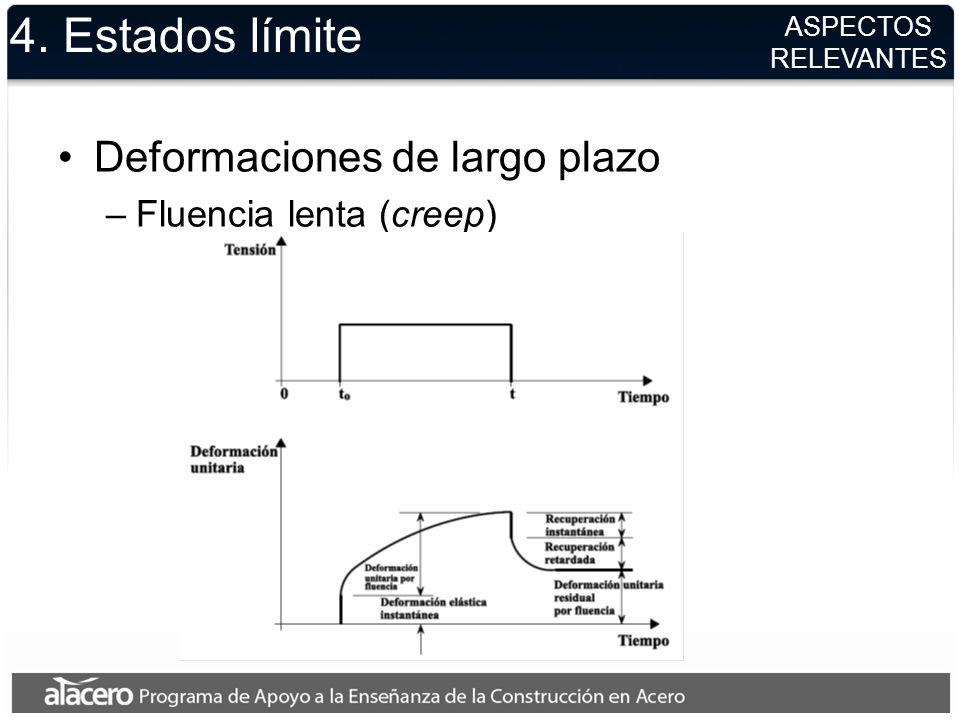 4. Estados límite Deformaciones de largo plazo –Fluencia lenta (creep) ASPECTOS RELEVANTES