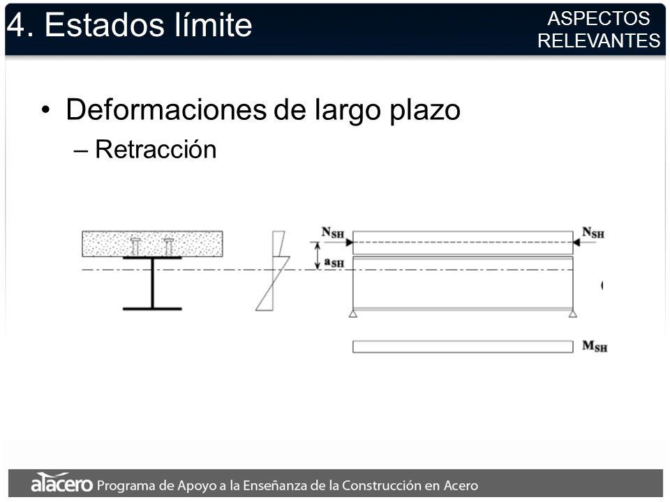 4. Estados límite Deformaciones de largo plazo –Retracción ASPECTOS RELEVANTES