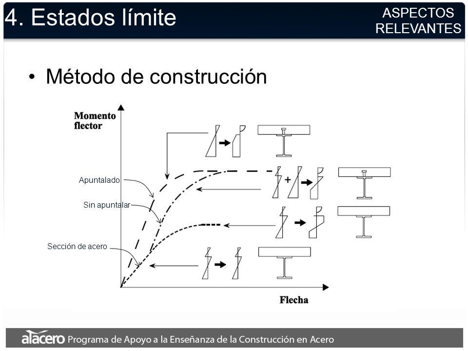 4. Estados límite Método de construcción ASPECTOS RELEVANTES Apuntalado Sin apuntalar Sección de acero
