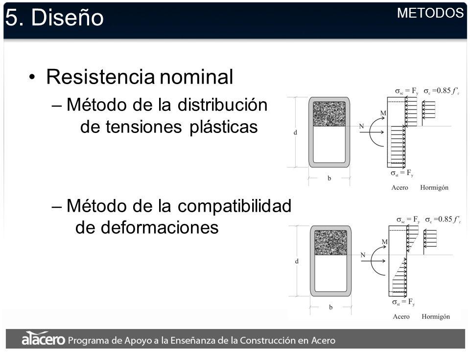 5. Diseño Resistencia nominal –Método de la distribución de tensiones plásticas –Método de la compatibilidad de deformaciones METODOS