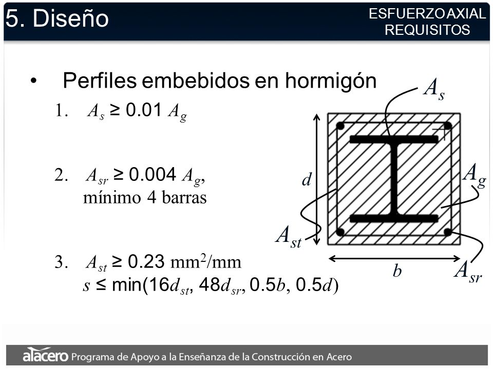 5. Diseño Perfiles embebidos en hormigón 1. A s 0.01 A g 2. A sr 0.004 A g, mínimo 4 barras 3. A st 0.23 mm 2 /mm s min(16 d st, 48 d sr, 0.5 b, 0.5 d