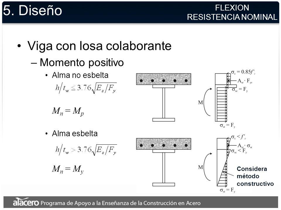 5. Diseño Viga con losa colaborante –Momento positivo Alma no esbelta M n = M p Alma esbelta M n = M y FLEXION RESISTENCIA NOMINAL Considera método co