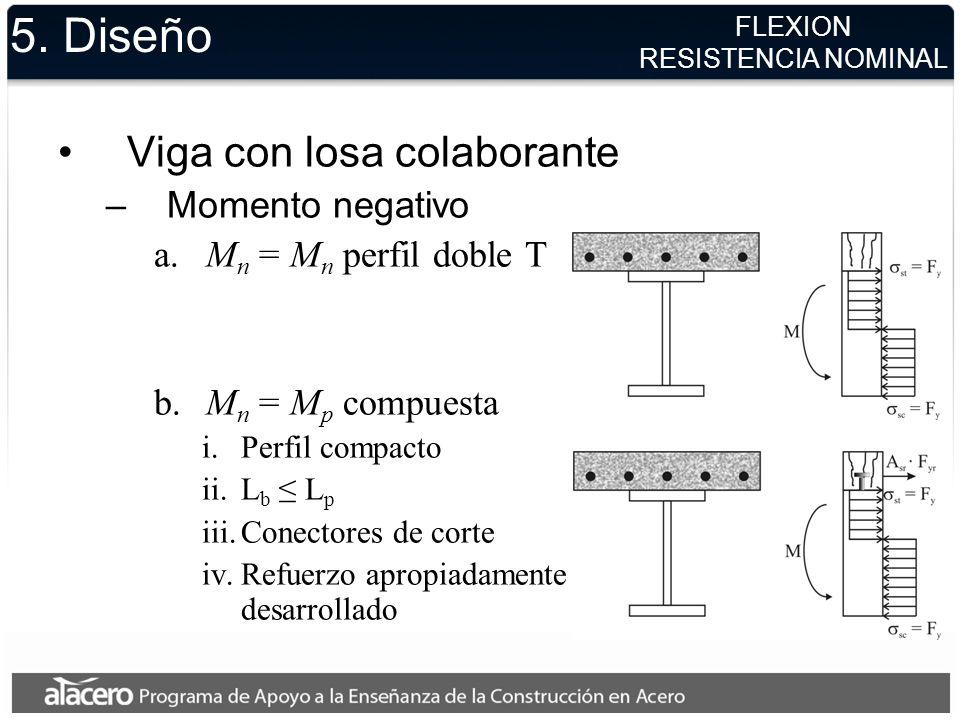 5. Diseño Viga con losa colaborante –Momento negativo a. M n = M n perfil doble T b. M n = M p compuesta i.Perfil compacto ii.L b L p iii.Conectores d