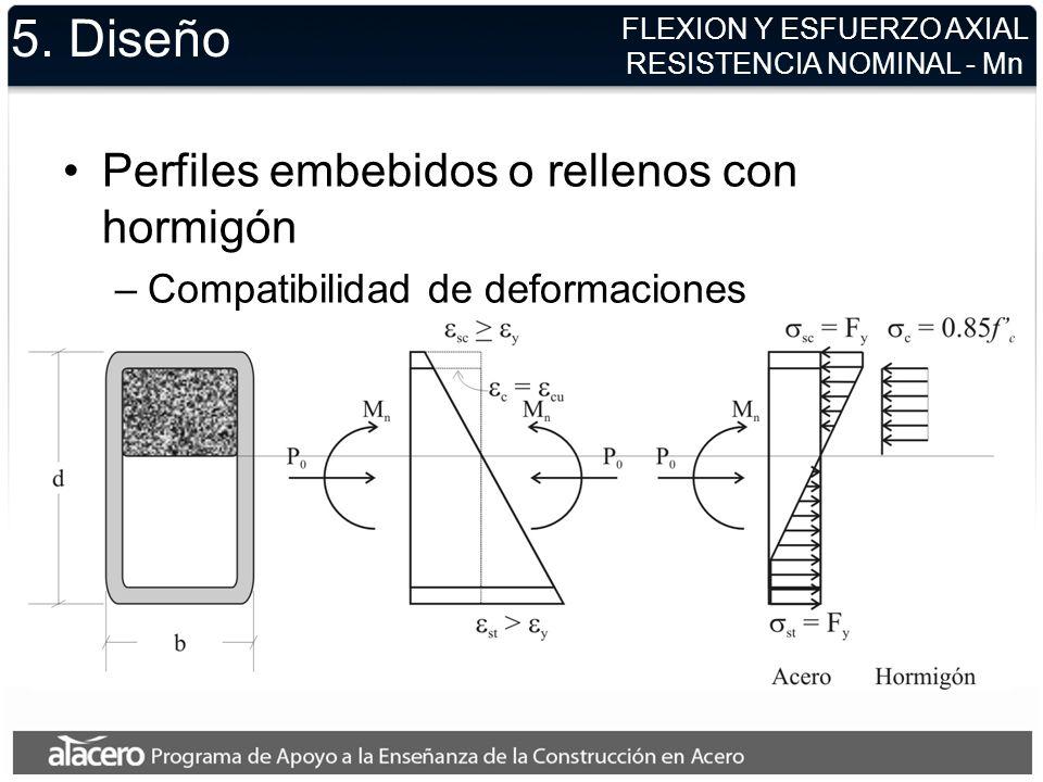 5. Diseño Perfiles embebidos o rellenos con hormigón –Compatibilidad de deformaciones FLEXION Y ESFUERZO AXIAL RESISTENCIA NOMINAL - Mn