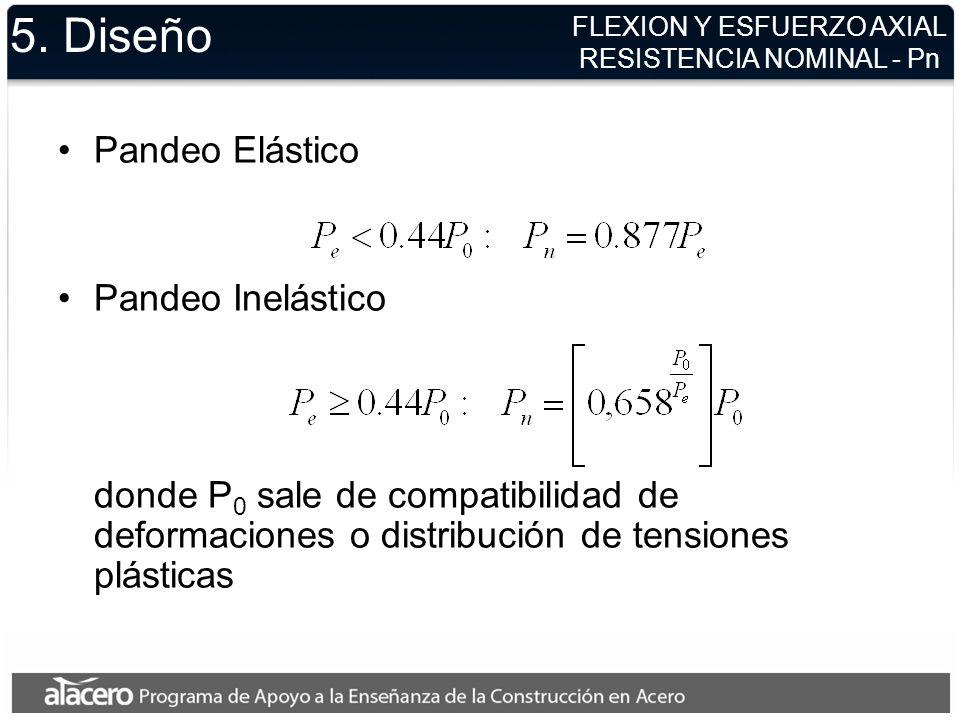 5. Diseño Pandeo Elástico Pandeo Inelástico donde P 0 sale de compatibilidad de deformaciones o distribución de tensiones plásticas FLEXION Y ESFUERZO