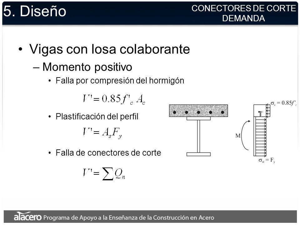 5. Diseño Vigas con losa colaborante –Momento positivo Falla por compresión del hormigón Plastificación del perfil Falla de conectores de corte CONECT