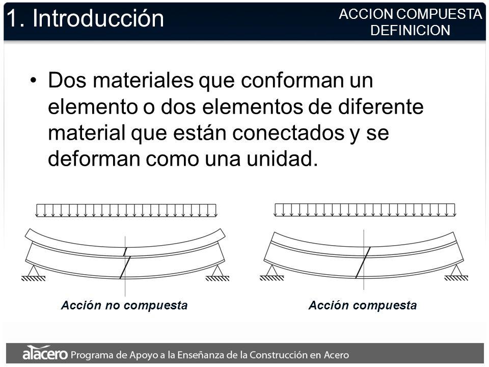ACCION COMPUESTA DEFINICION 1. Introducción Dos materiales que conforman un elemento o dos elementos de diferente material que están conectados y se d