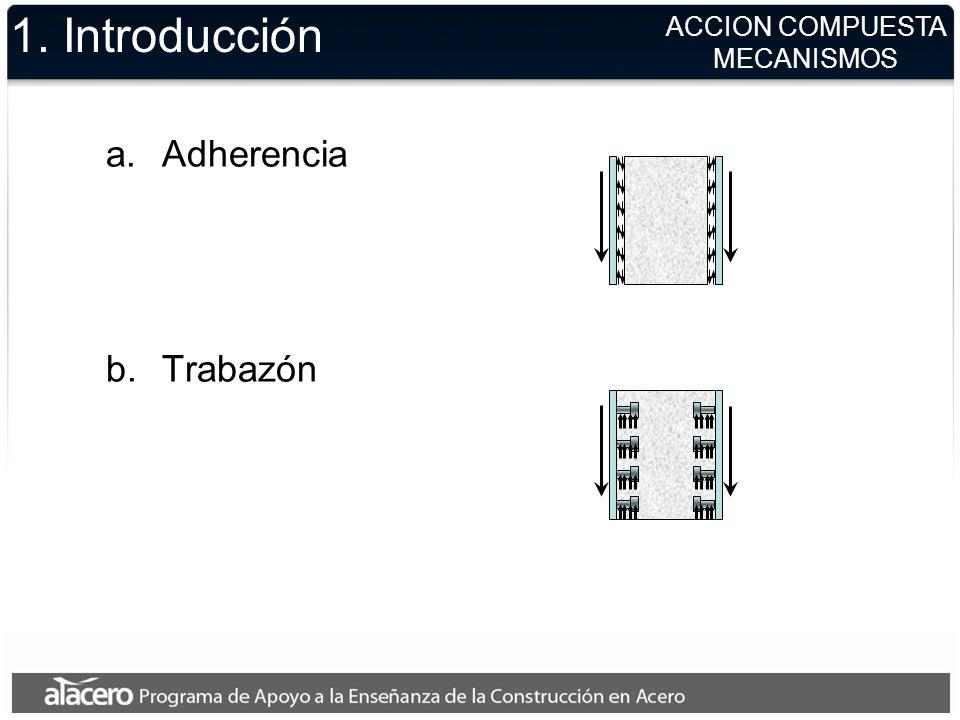 1. Introducción a.Adherencia b.Trabazón ACCION COMPUESTA MECANISMOS
