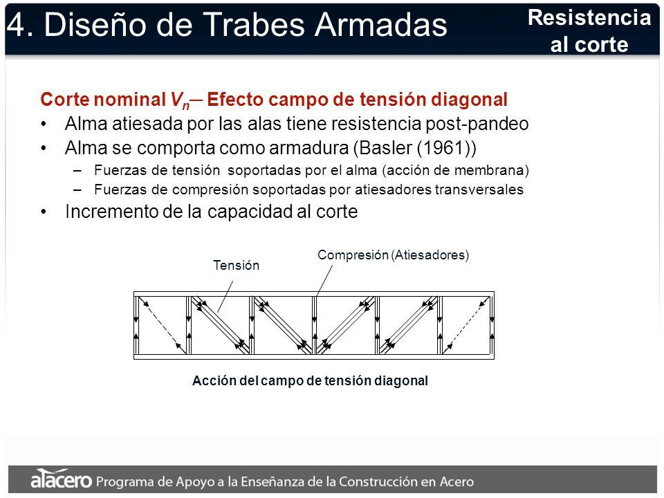 4. Diseño de Trabes Armadas Resistencia al corte Corte nominal V n Efecto campo de tensión diagonal Alma atiesada por las alas tiene resistencia post-