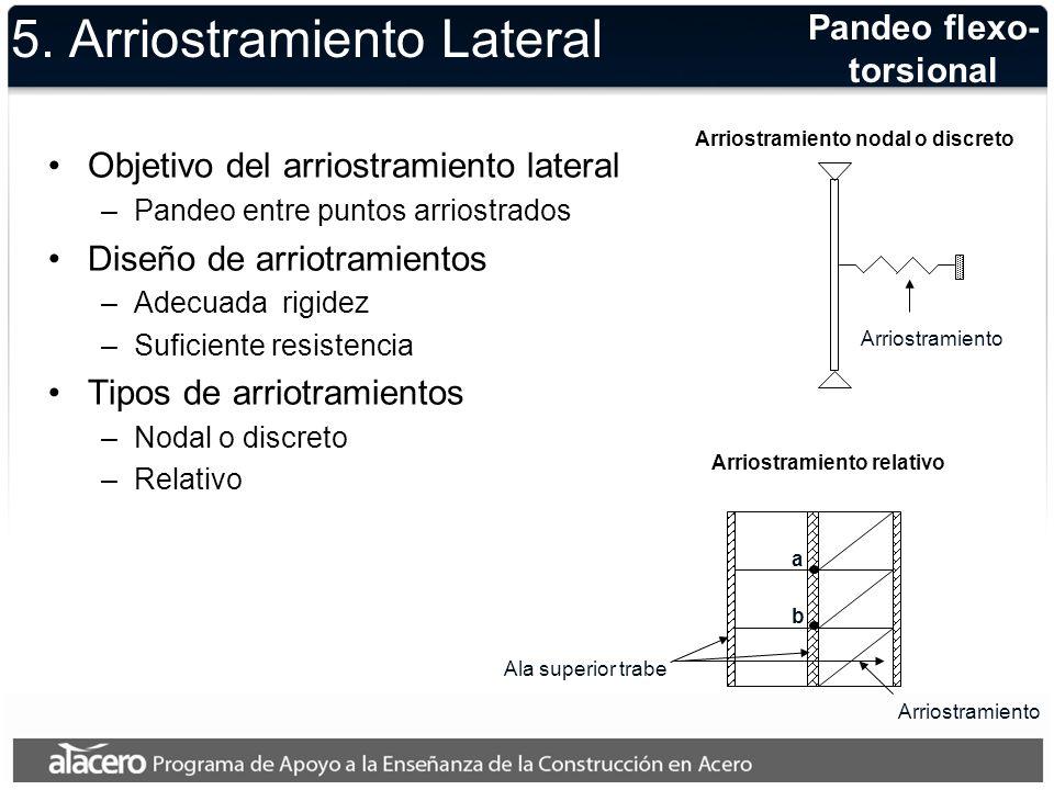 5. Arriostramiento Lateral Objetivo del arriostramiento lateral –Pandeo entre puntos arriostrados Diseño de arriotramientos –Adecuada rigidez –Suficie