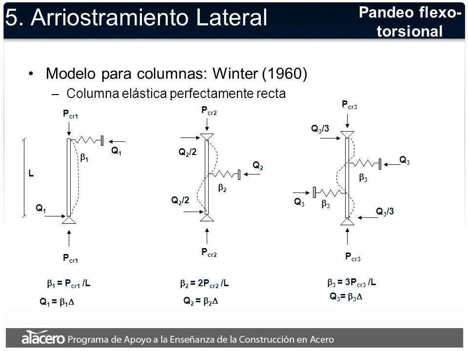 5. Arriostramiento Lateral Modelo para columnas: Winter (1960) –Columna elástica perfectamente recta Pandeo flexo- torsional Q1Q1 P cr1 1 Q1Q1 L 2 P c