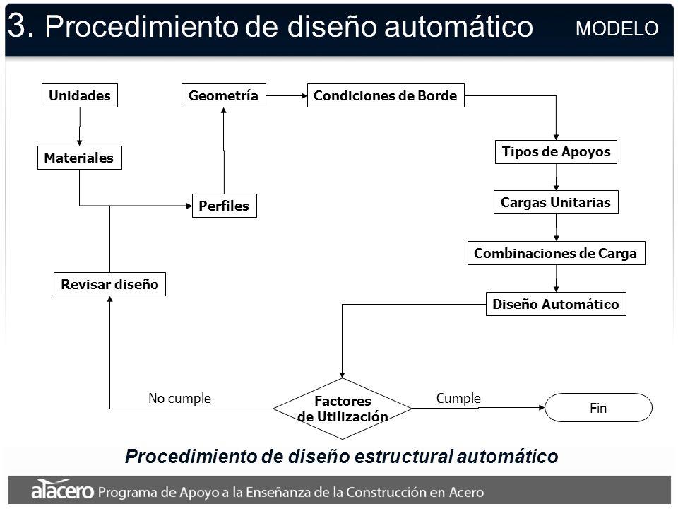 2. Recopilación de información necesaria PROCESO DE DISEÑO Datos necesarios antes de modelar una estructura: Material de los elementos. Información de