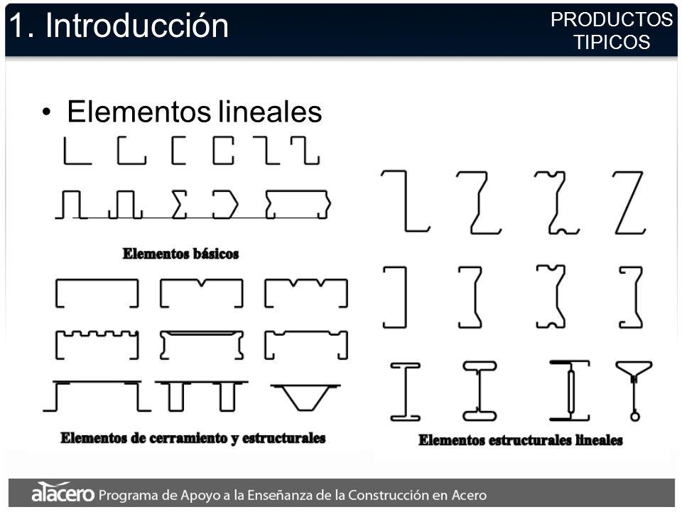 PRODUCTOS TIPICOS 1. Introducción Elementos lineales