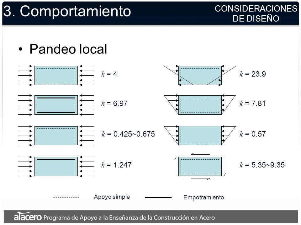3. Comportamiento Pandeo local Apoyo simple Empotramiento k = 4 k = 6.97 k = 0.425~0.675 k = 1.247 k = 23.9 k = 7.81 k = 0.57 k = 5.35~9.35 CONSIDERAC