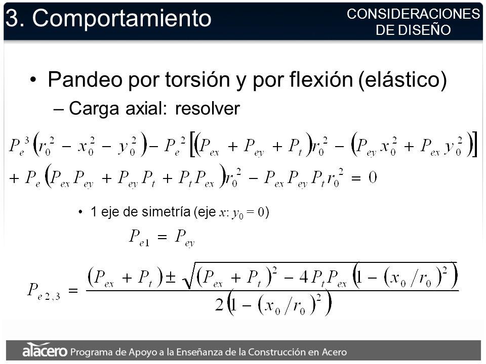 CONSIDERACIONES DE DISEÑO 3. Comportamiento Pandeo por torsión y por flexión (elástico) –Carga axial: resolver 1 eje de simetría (eje x: y 0 = 0 )